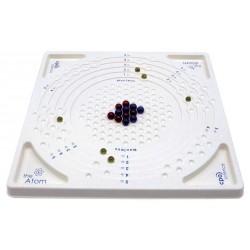 5716 Modello dell'atomo