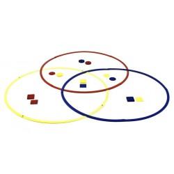 7086 Cerchi per raggruppamenti