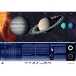 7218 Mappa del sistema solare