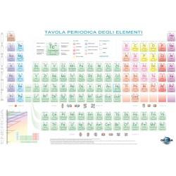 6301 Tavola periodica degli elementi per studenti