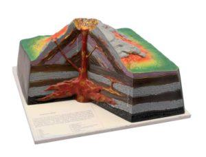 7157 Modello di vulcano